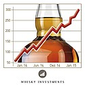Whiskyinvestments Button